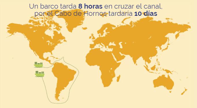 CaboHornos